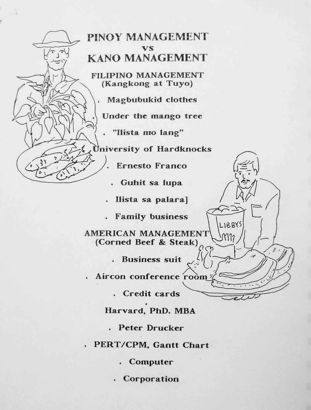 management filipino style When i became a line manager in 1981, i realized how little of what i'd read had  any  the japanese style is very frustrating for many non-japanese, especially.