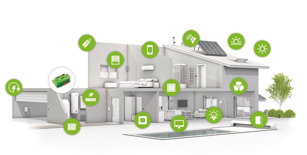 Para Quem Não Conhece O Termo, Smart Home, Ou Casa Inteligente, São Casas  Equipadas Com Produtos Conectados Em Uma Rede. A Conexão Pode Ser Via Wi Fi  Ou ... Part 81