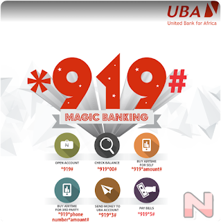 UBA Bank magic banking, How to transfer
