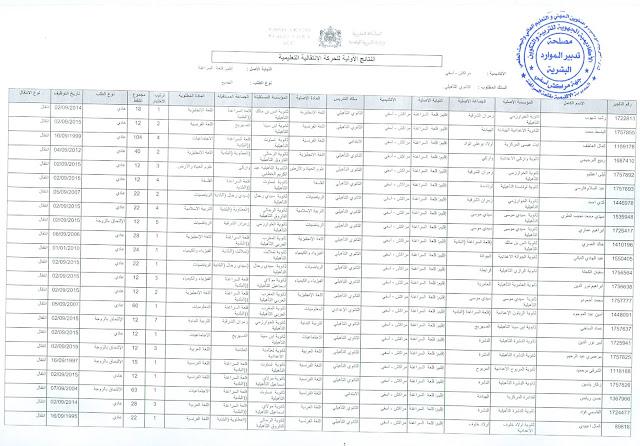 نتائج الحركة المحلية بقلعة السراغنة -السلك الثانوي التأهيلي-2017