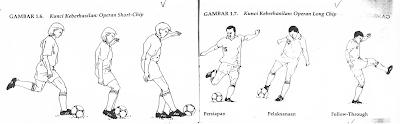 5 Tehnik Dasar Dalam Permainan Futsal - Panduan Futsal