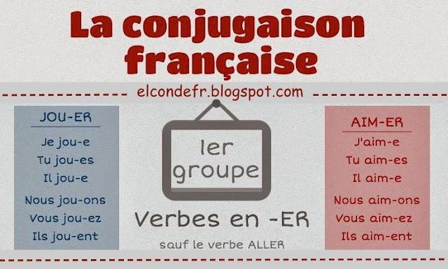 Et Voila 2 Le Present Des Verbes En Er