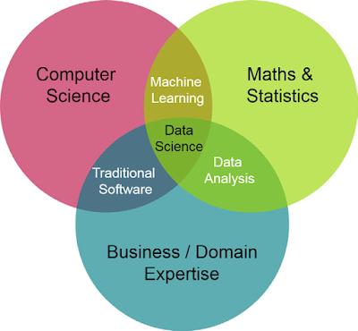 data analysis careers