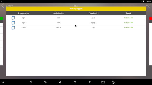 Análise: Zidoo X6 Pro 48