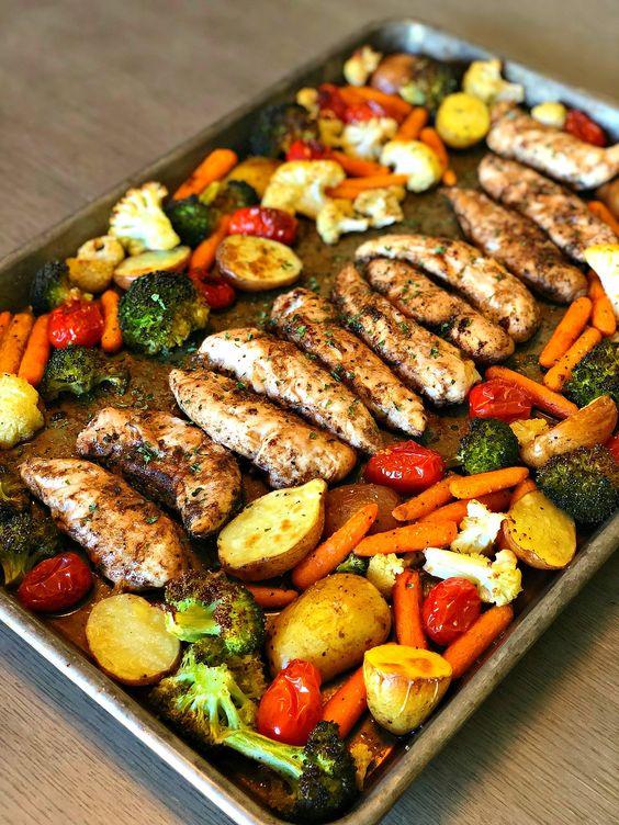 Balsamic Chicken #balsamic #chicken #lunch