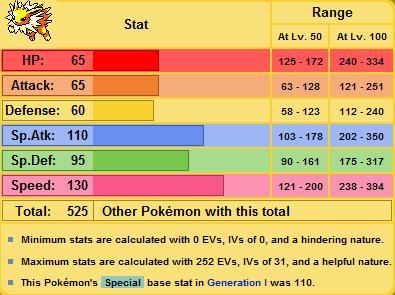 KoraCat + Winterwish: About Pokémon