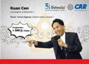 Penjelasan 3i Network Car