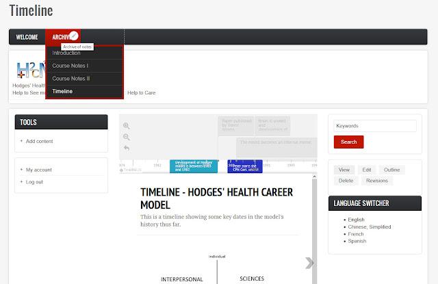 Hodges' model - drafting website timeline