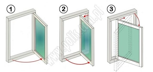 okna skandynawskie, okna norweskie, okna otwierane na zewnątrz,
