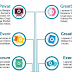 Belajar dan Ngajar Asik di Aplikasi GreatEdu