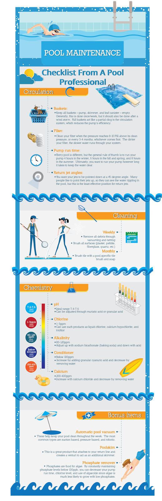 Pool Maintenance Check List Infographic