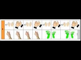 5. dantza hungariarra-Brahms