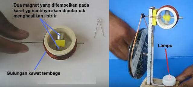 cara membuat listrik