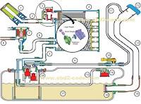 P0455 Evap System Large Leak