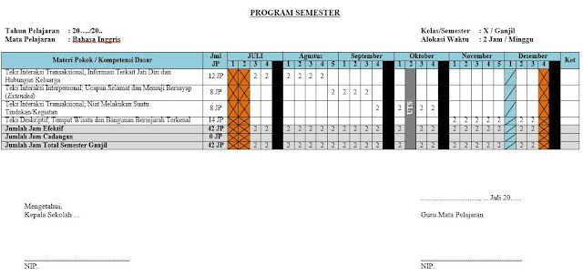 Program Semester Bahasa Inggris SMA Kelas X Semester Ganjil, http://www.librarypendidikan.com/