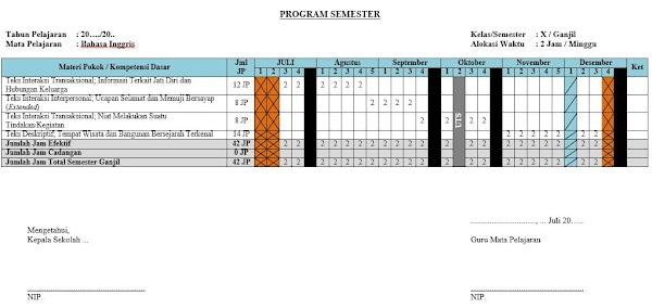 Download Prosem Program Semester Bahasa Inggris Sma Kelas X 10 Xi 11 Xii 12 Semester Ganjil Dan Semester Genap Kurikulum 2013 Mata Pelajaran