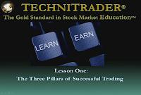 Webinar Lessons - TechniTrader