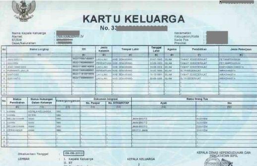 Cara Memperbaiki Data Kartu Keluarga (KK) yang Salah