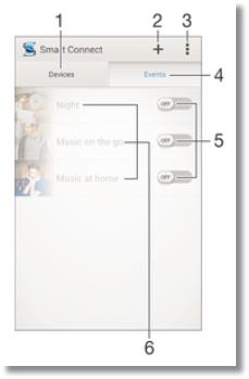 Sony Xperia M2 Aqua Manual - Download D2403/D2406 User Guide