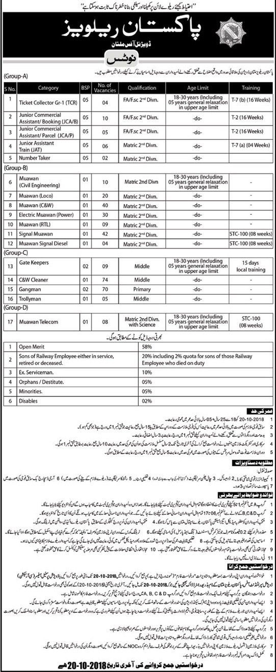 Detailed advertisement New JOBS in Pakistan Railway October 2018