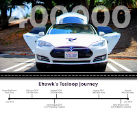 Ehawk's Tesloop Journey (Credit: cleantechnica.com) Click to Enlarge.