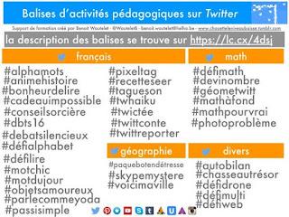 Balises d'activités pédagogiques sur Twitter