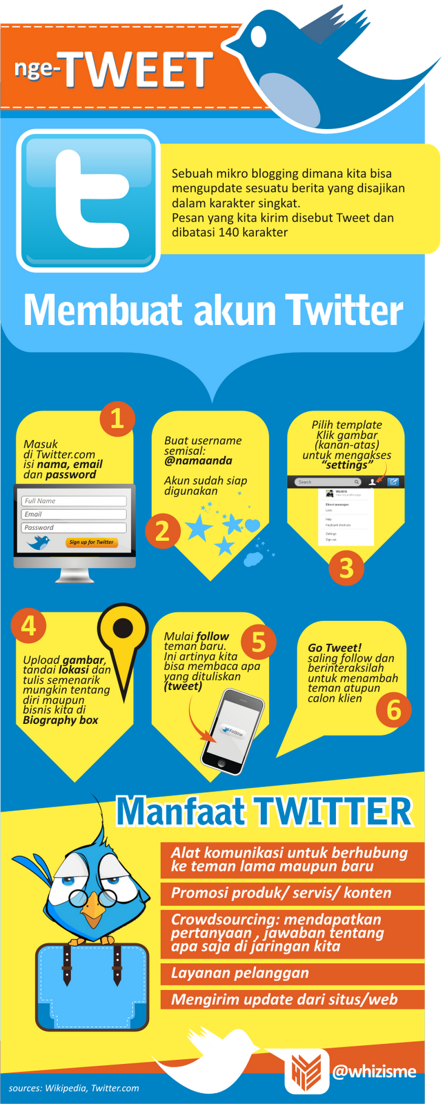 DESIGN AND CREATIVITY-SITELINK - MEMBUAT BLOG DI HALAMAN PERTAMA GOOGLE, TWITTER  INFOGRAPHIC