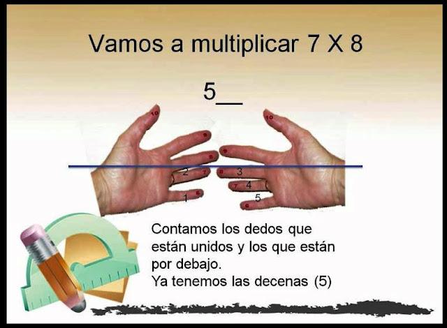 Estrategias para aprender a multiplicar.