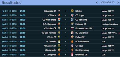 próxima jornada 12 temporada 2018-19