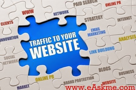 Actionable Ideas for Driving Traffic to Your Website : eAskme