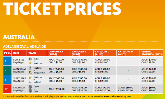 Cricket World Cup 2015 Tickets
