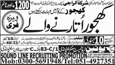 Overseas Jobs in Saudi Arabia for Picking Dates Jan 2019