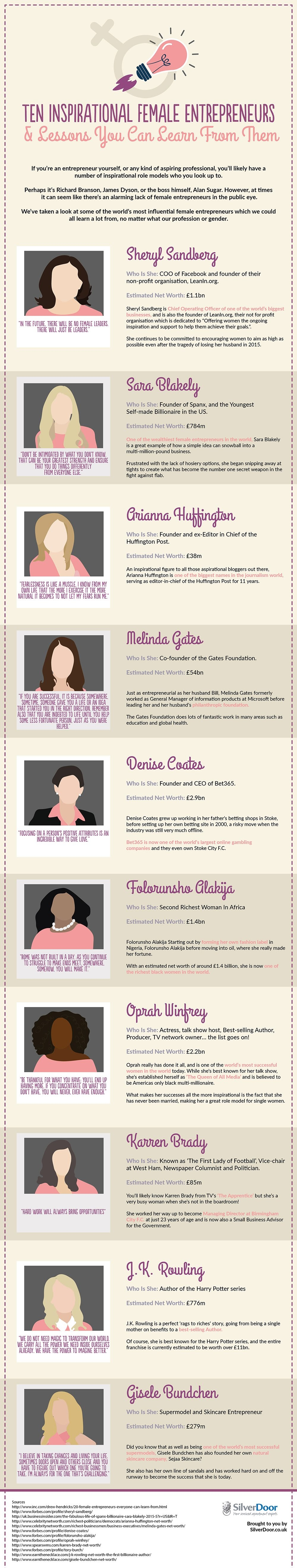 10 Inspirational Female Entrepreneurs & Lessons You Can Learn From Them #Infographic