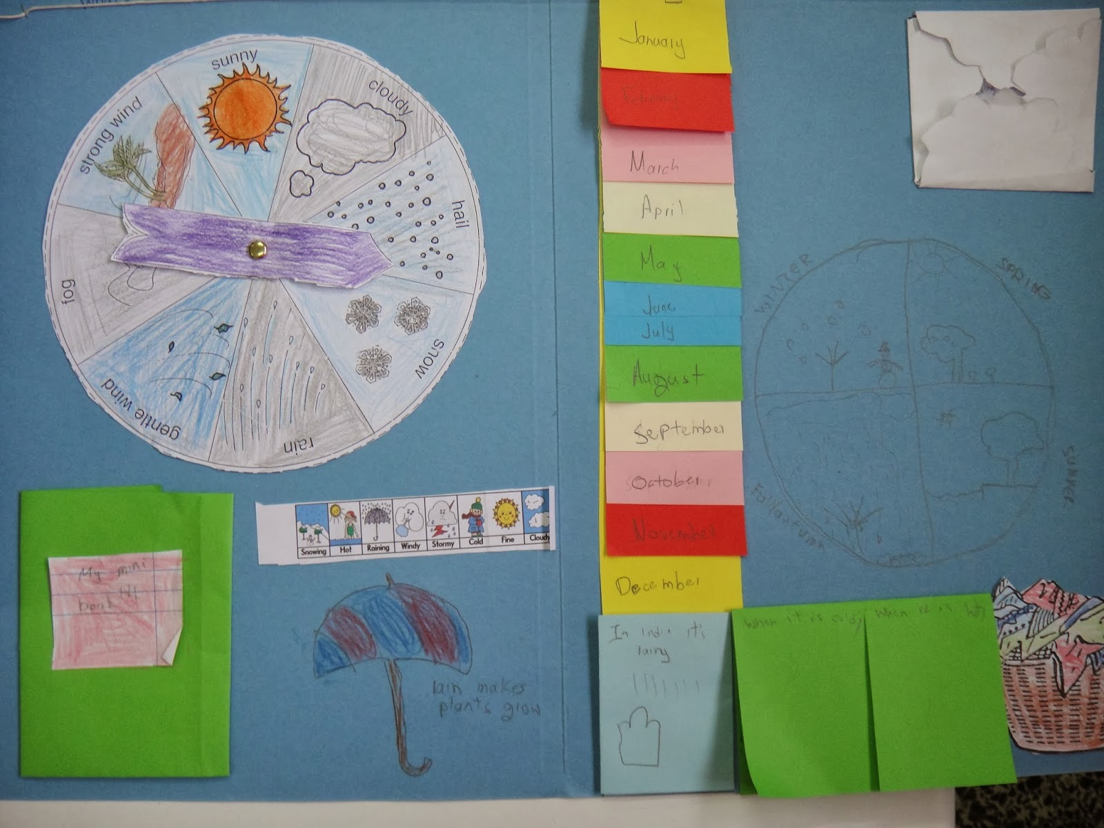 Artful Teaching Efl All About The Weather