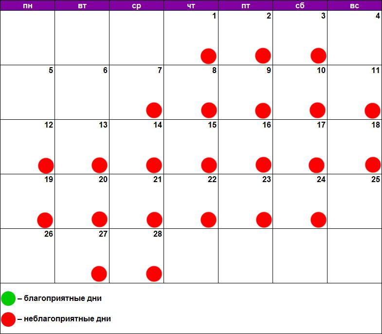 Лунный календарь лечения зубов февраль 2018
