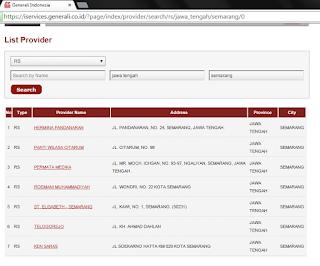 ada 7 (tujuh) RS Mitra Generali di Semarang