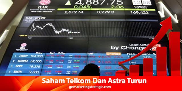 Saham Telkom Dan Astra sedang Turun