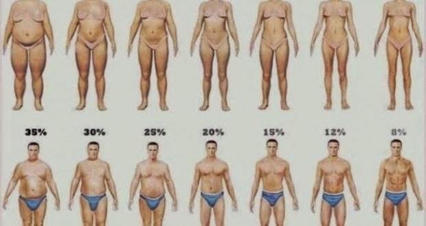 Εννιά πράγματα που δεν γνωρίζουμε για το σώμα μας!