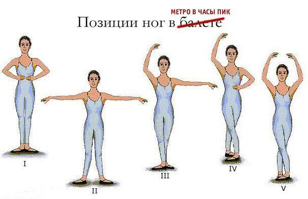 картинки позиции ног в хореографии