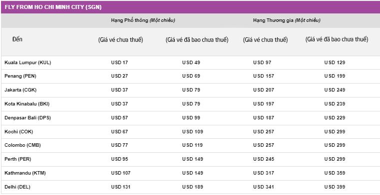 Giá vé khuyến mãi bay từ HCM đi Kuala Lumpur chỉ từ 17 usd Malindo Air