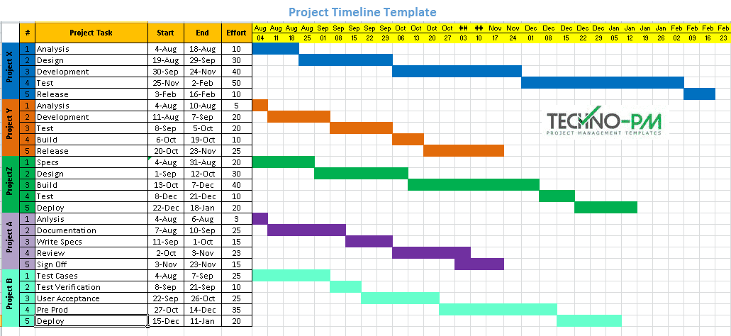 8 Project Timeline Template Samples Download Free Project Management Templates