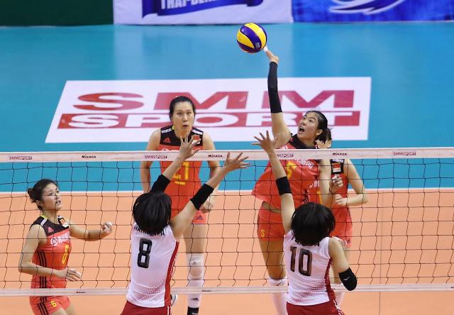 Cúp vô địch nữ châu Á 2018: Trung Quốc đăng quang