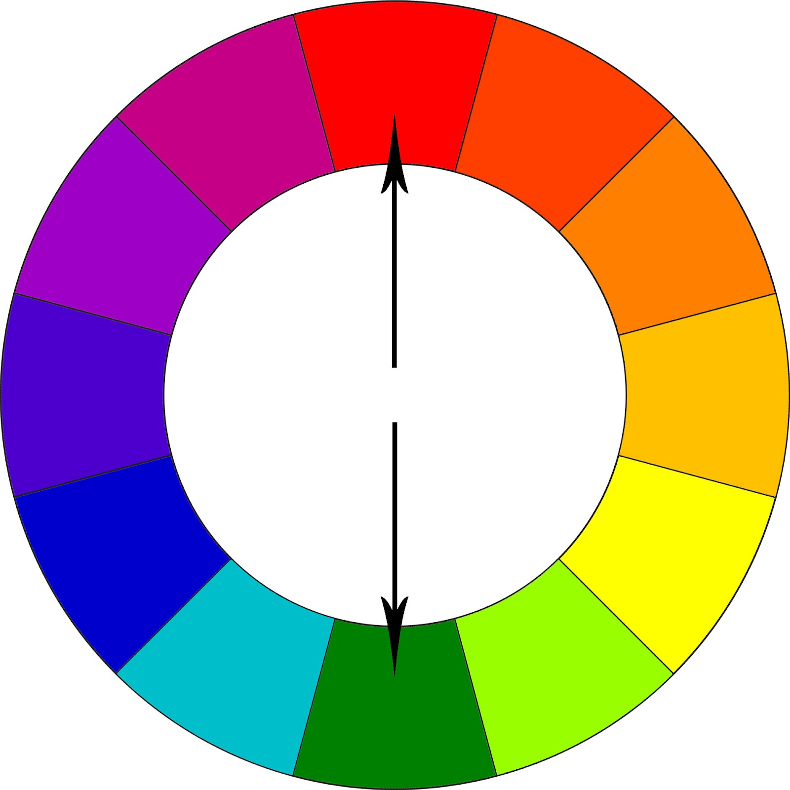 This Wheel Shows You How To Find A Colors Direct Compliment It Is Made Up Of Two Directly Across From One Another