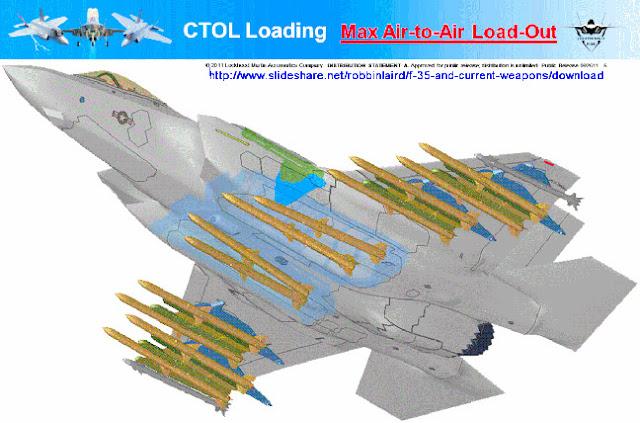 Aussie Modeller ...B1 Lancer Payload