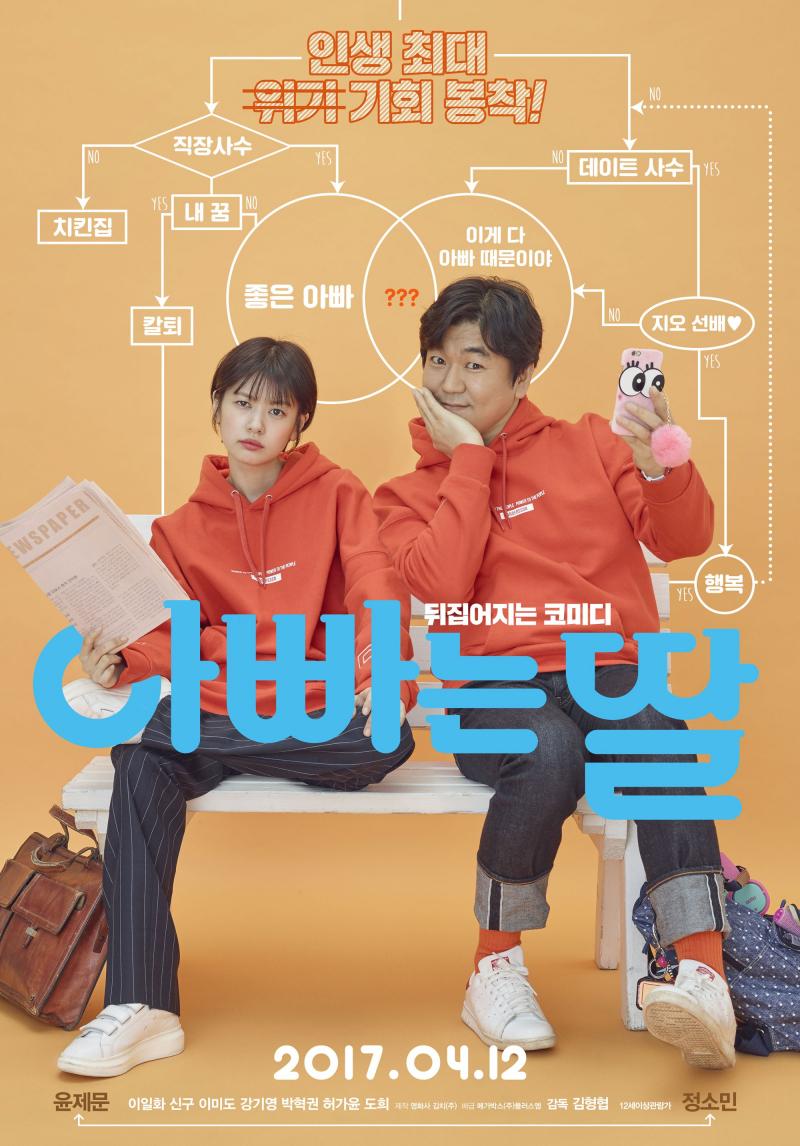 Xem Phim Con Là Bố, Bố Là Con 2017