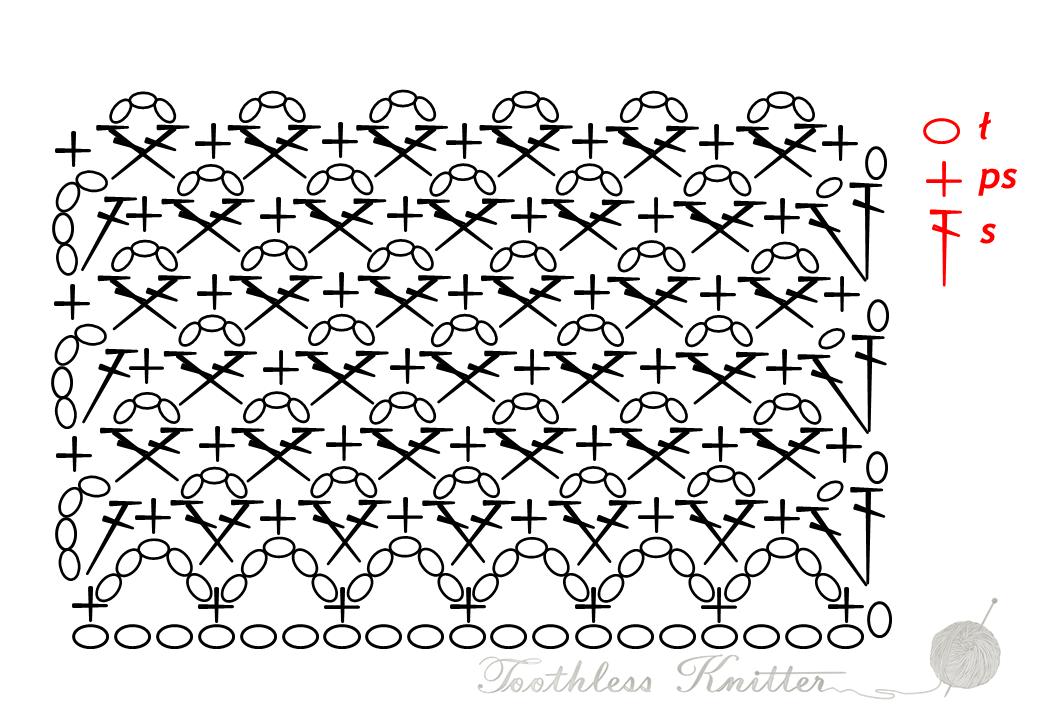 Textured Stitch: Breeze / Splot Ścisły: Bryza