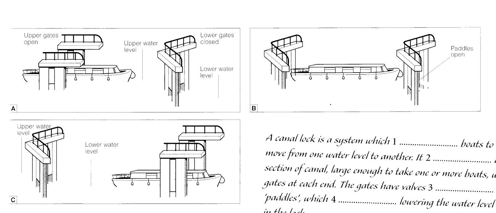 random book and movie reviews how a canal lock works diagram of how a padlock works