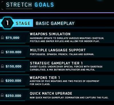 Dependiendo de la cantidad recaudada al final de la campaña, se conseguirán ciertas mejoras en el juego.
