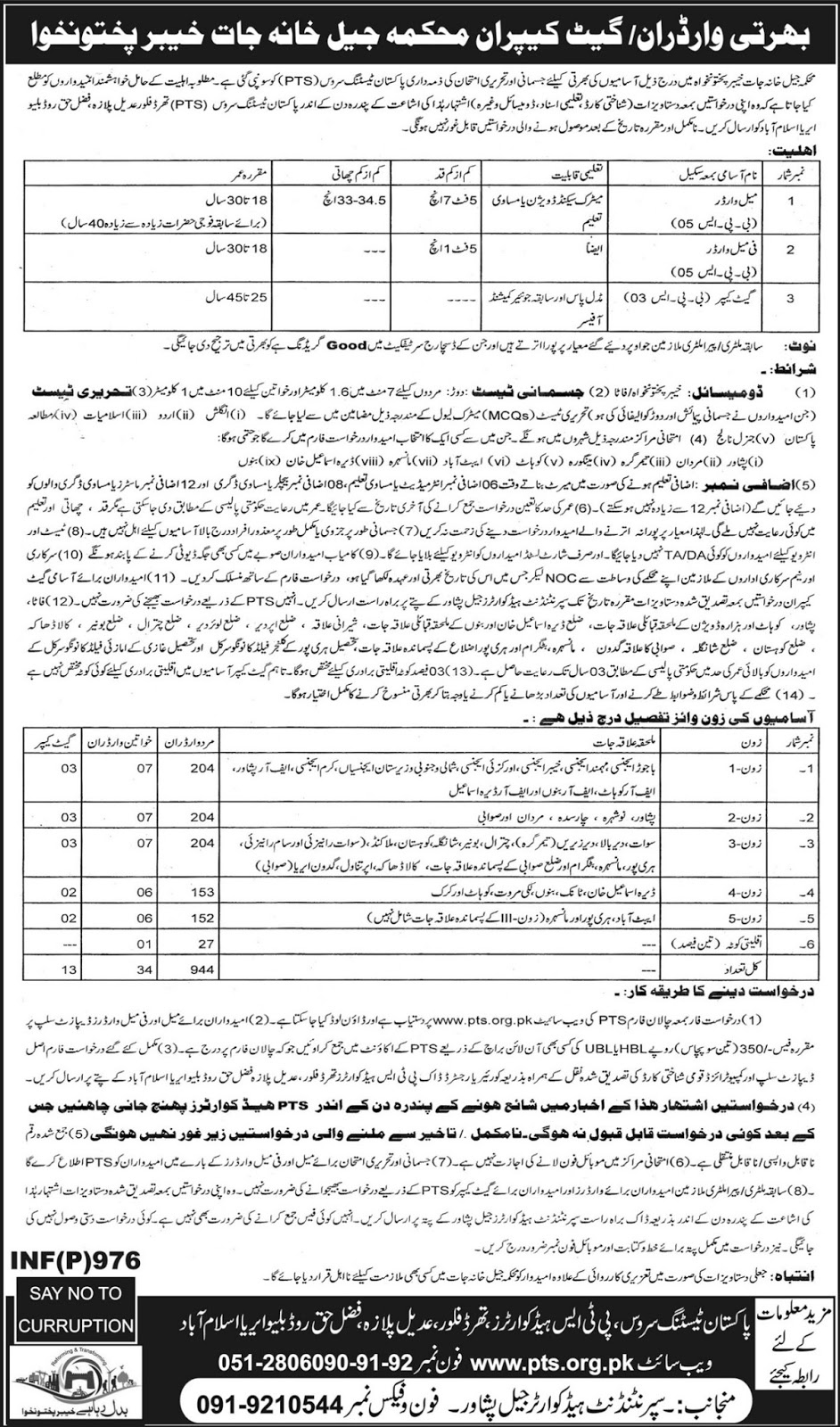 Jobs In Prison Department Govt of Khyber Pakhtunkhwa Peshawar 2018 for 991 Vacancies via PTS