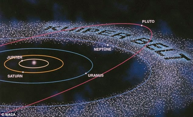 Search for Planet X continues - Astronomers discover ...